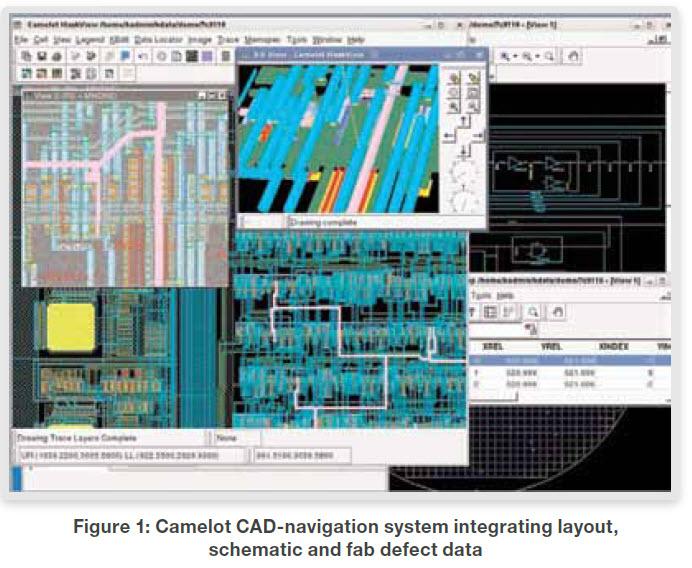 Camelot CAD-Navigation System