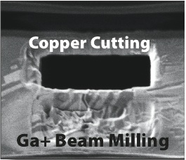 Copper Cutting GA+ Beam Milling, Nanolab Technologies