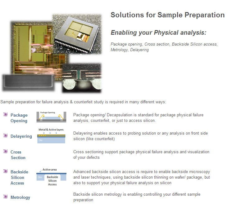 Solutions for Sample Preparation - Nanolab Technologies