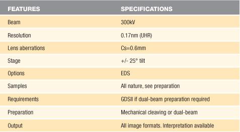 TEM 3010f_sheet