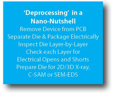 De-processing In A Nano-Nutshell - Nanolab Technologies