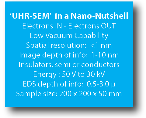 UHR-SEM by Nanolab Technologies
