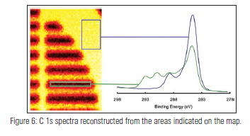 Spectra Reconstruction - Nanolab Technologies