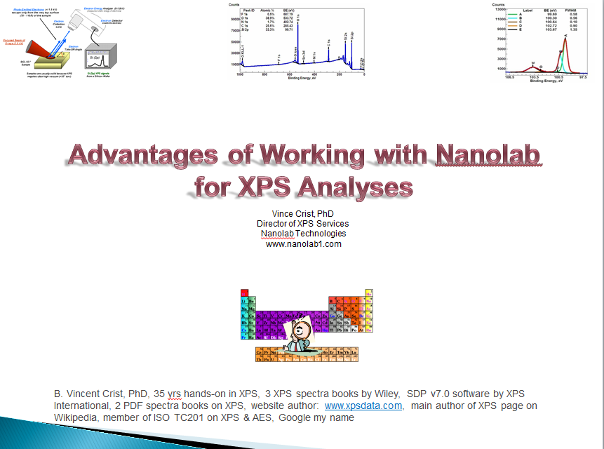 XPS Analyses - Advantage of Working with Nanolab